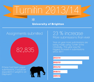 Turnitin%202013-2014%20overview