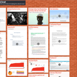 Padlet wall created by students for DIY Digital