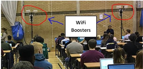 WiFi Boosters in exam hall
