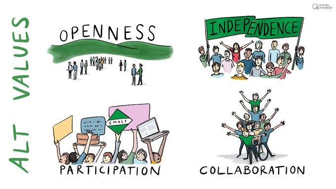 ALT Values - Openess, Indepedence, Participation, Collaboration