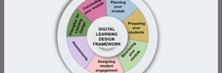 Introducing the Digital Learning Design Toolkit for course teams.